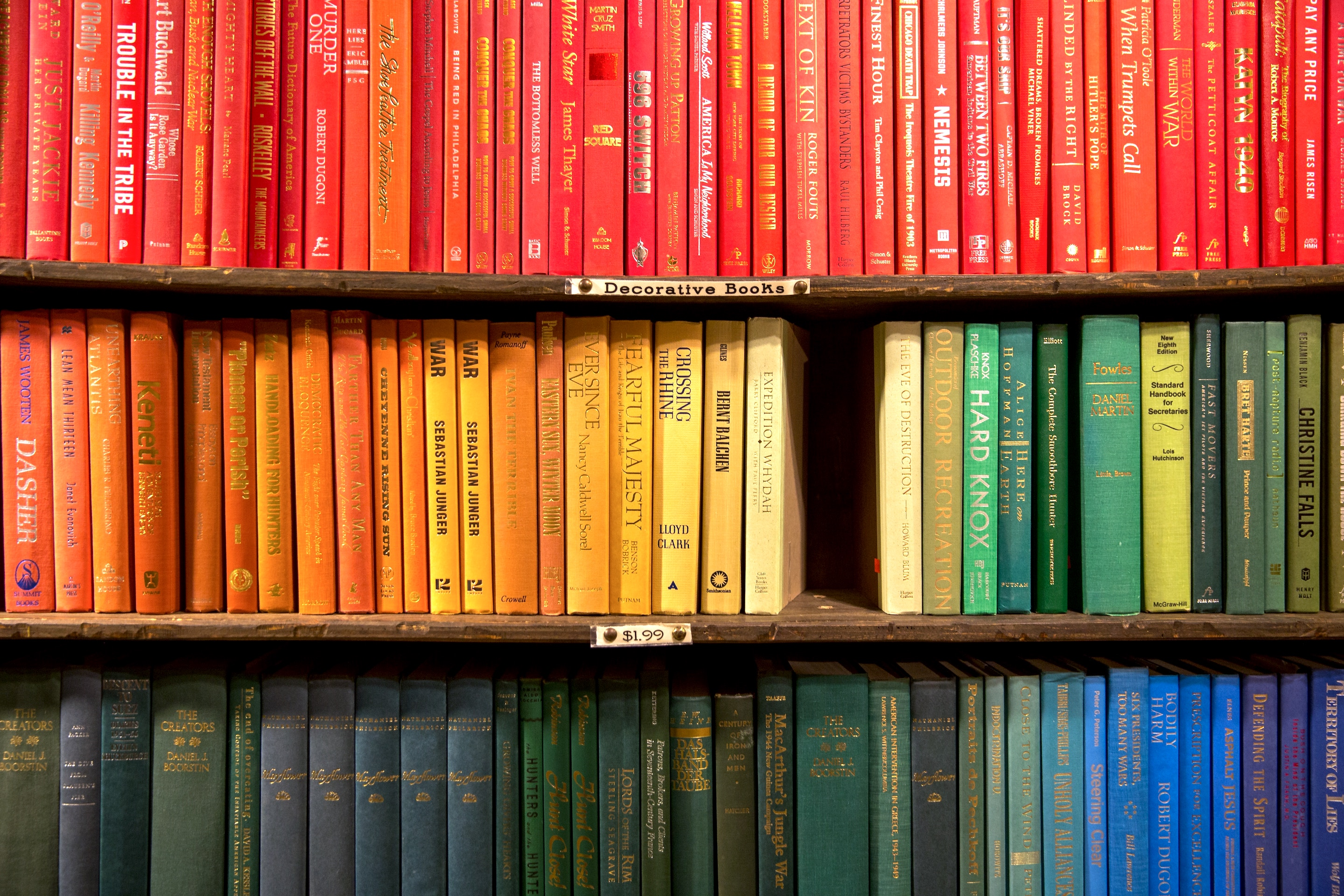 How to Organize Your Bookshelves - What bookworms think about when they're not reading | www.kelseysmythe.com